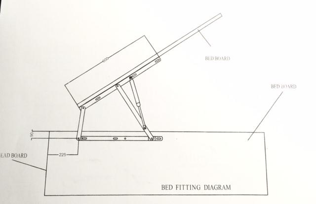 Meccanismo per letto contenitore a ribalta ferramenta on line - Letto lago fluttua scheda tecnica ...